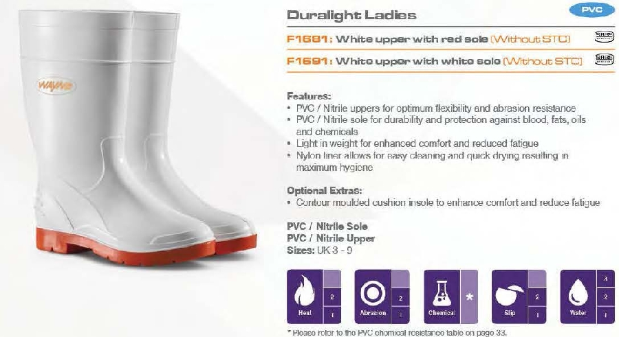 food-hygiene-duralight-ladies-gumboots-nstc-f1681-f1691