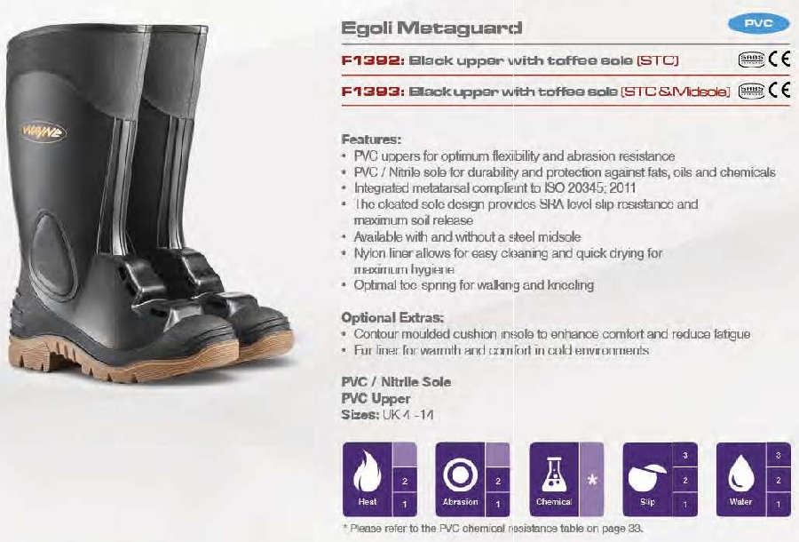 heavy-duty-egoli-metagaurd-f1392-f1393