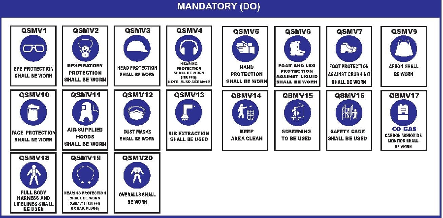 mandatory-safety-signs-