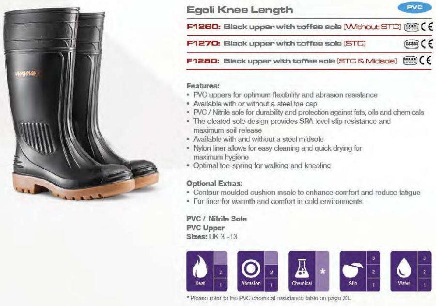 heavy-duty-&amp-agriculture-forestry-egoli-knee-length-f1260-f1270-f1270